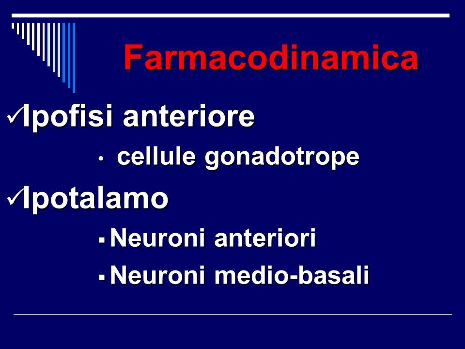 Farmacodinamica Farmacodinamica Ipofisi anteriore Ipofisi anteriore cellule gonadotrope cellule gonadotrope Ipotalamo Ipotalamo Neuroni anteriori Neur