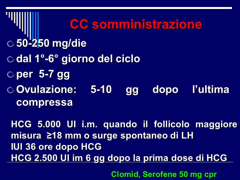 CC somministrazione 50-250 mg/die dal 1°-6° giorno del ciclo per 5-7 gg Ovulazione: 5-10 gg dopo lultima compressa Clomid, Serofene 50 mg cpr HCG 5.00