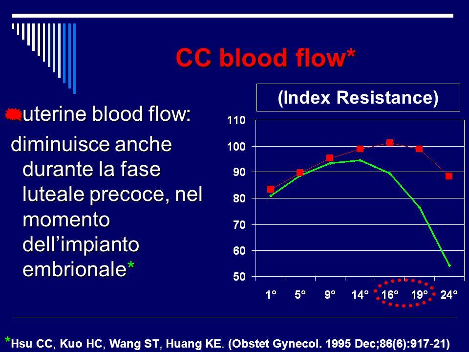 CC blood flow* uterine blood flow: uterine blood flow: diminuisce anche durante la fase luteale precoce, nel momento dellimpianto embrionale* diminuis