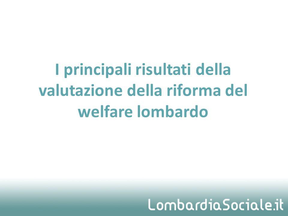I principali risultati della valutazione della riforma del welfare lombardo