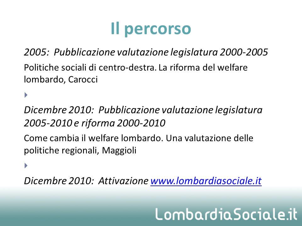 2005: Pubblicazione valutazione legislatura 2000-2005 Politiche sociali di centro-destra.