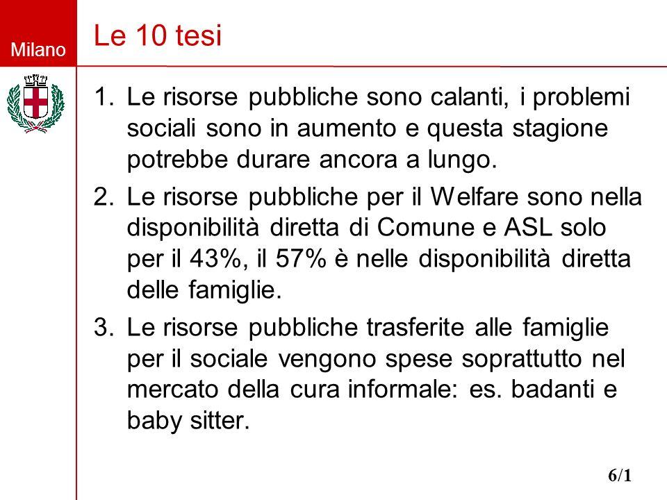Milano Le 10 tesi 1.Le risorse pubbliche sono calanti, i problemi sociali sono in aumento e questa stagione potrebbe durare ancora a lungo. 2.Le risor