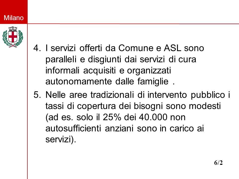 Milano 4. I servizi offerti da Comune e ASL sono paralleli e disgiunti dai servizi di cura informali acquisiti e organizzati autonomamente dalle famig
