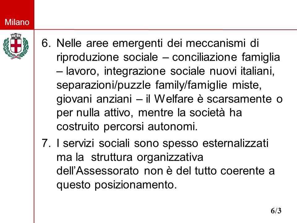 Milano 6.Nelle aree emergenti dei meccanismi di riproduzione sociale – conciliazione famiglia – lavoro, integrazione sociale nuovi italiani, separazio