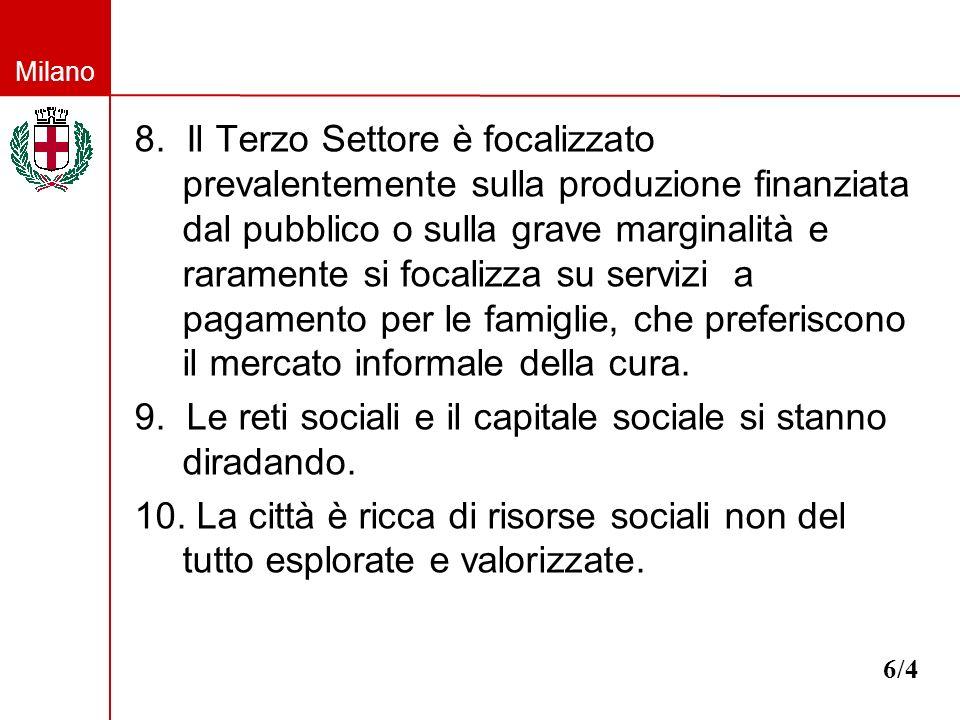 Milano 8. Il Terzo Settore è focalizzato prevalentemente sulla produzione finanziata dal pubblico o sulla grave marginalità e raramente si focalizza s