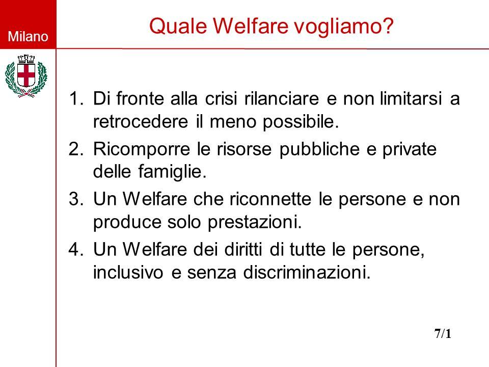 Milano Quale Welfare vogliamo? 1.Di fronte alla crisi rilanciare e non limitarsi a retrocedere il meno possibile. 2.Ricomporre le risorse pubbliche e