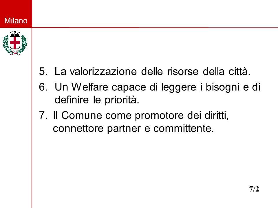 Milano 5.La valorizzazione delle risorse della città. 6.Un Welfare capace di leggere i bisogni e di definire le priorità. 7.Il Comune come promotore d