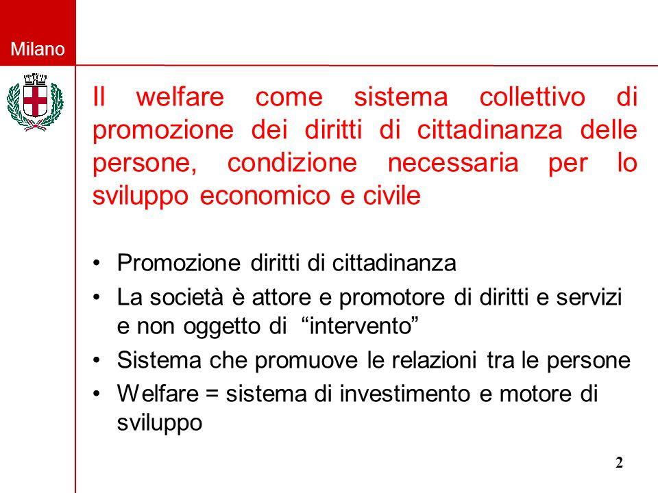 Milano A Milano: Il Piano di sviluppo del Welfare Obiettivi: 1.Mettere a disposizione le informazioni sul sociale e sui servizi a tutti 2.Agenda condivisa sulle priorità 3.Individuare ambiti di azione, governance e regole per gli attori delle politiche sociali 4.Promuovere nuove forme di socialità 3/1