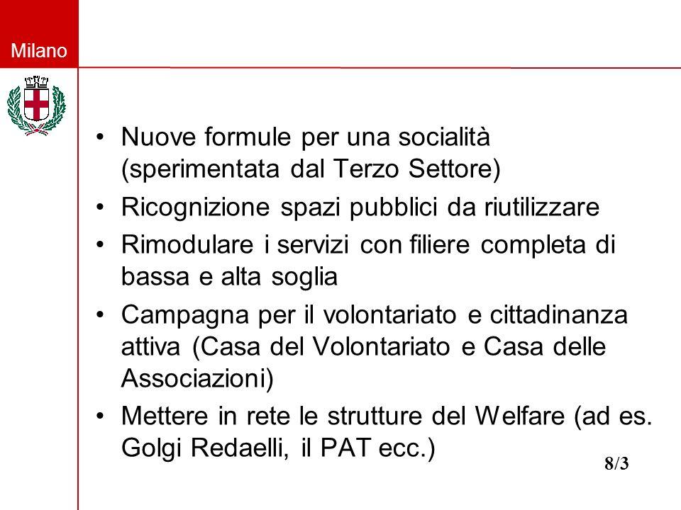 Milano Nuove formule per una socialità (sperimentata dal Terzo Settore) Ricognizione spazi pubblici da riutilizzare Rimodulare i servizi con filiere c
