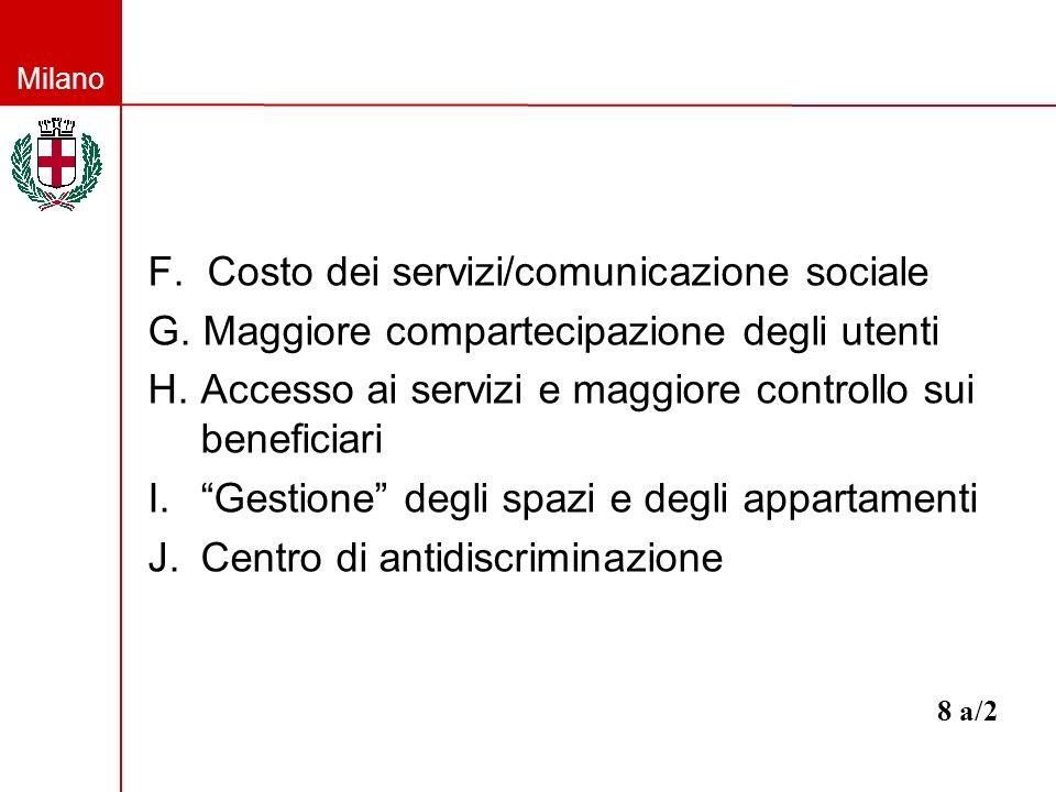Milano F. Costo dei servizi/comunicazione sociale G. Maggiore compartecipazione degli utenti H.Accesso ai servizi e maggiore controllo sui beneficiari