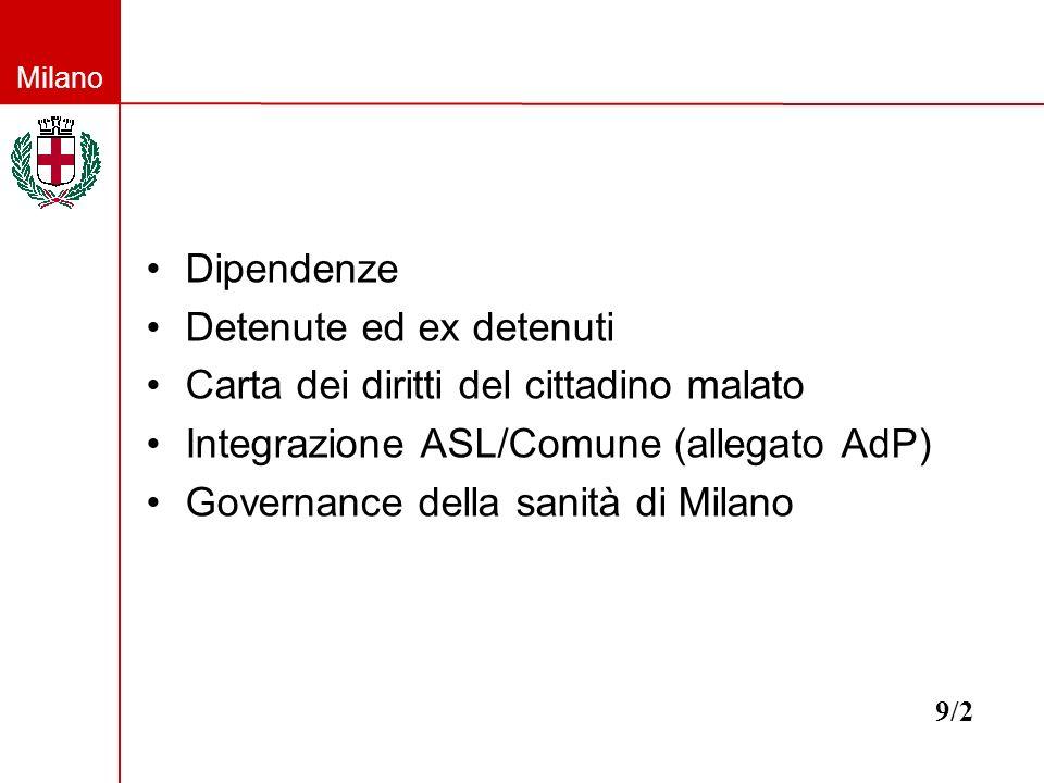 Milano Dipendenze Detenute ed ex detenuti Carta dei diritti del cittadino malato Integrazione ASL/Comune (allegato AdP) Governance della sanità di Mil