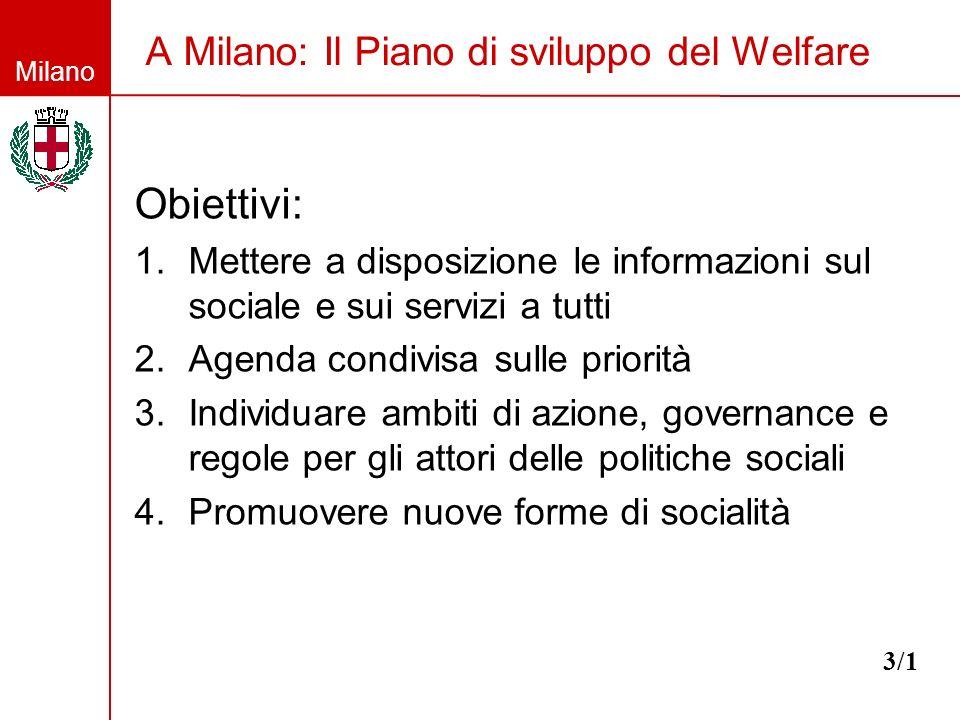 Milano A Milano: Il Piano di sviluppo del Welfare Obiettivi: 1.Mettere a disposizione le informazioni sul sociale e sui servizi a tutti 2.Agenda condi