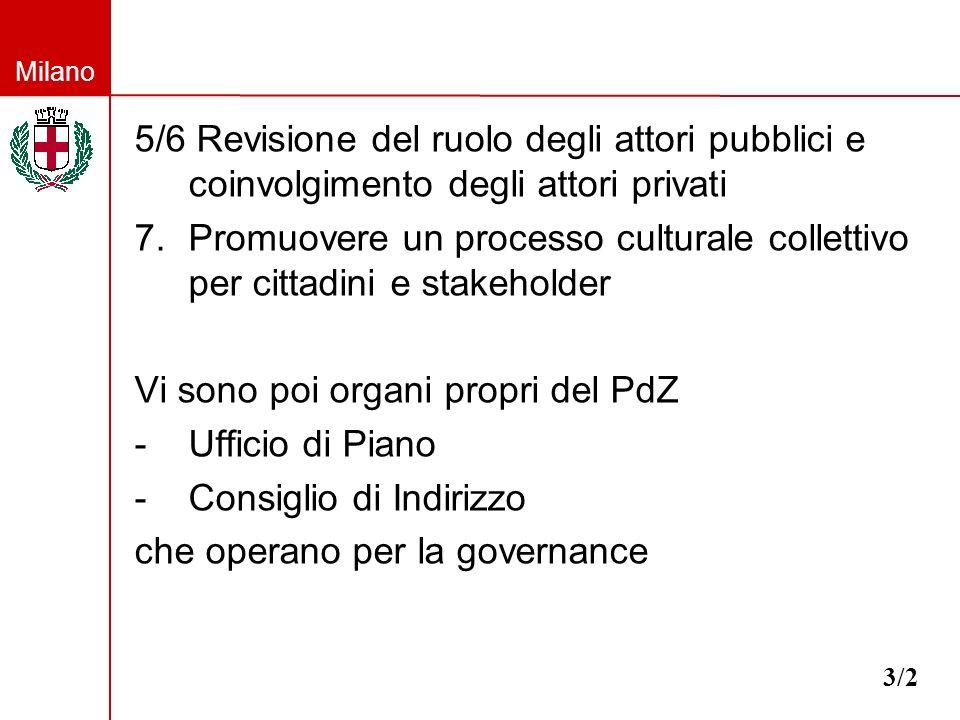 Milano 5/6 Revisione del ruolo degli attori pubblici e coinvolgimento degli attori privati 7.Promuovere un processo culturale collettivo per cittadini
