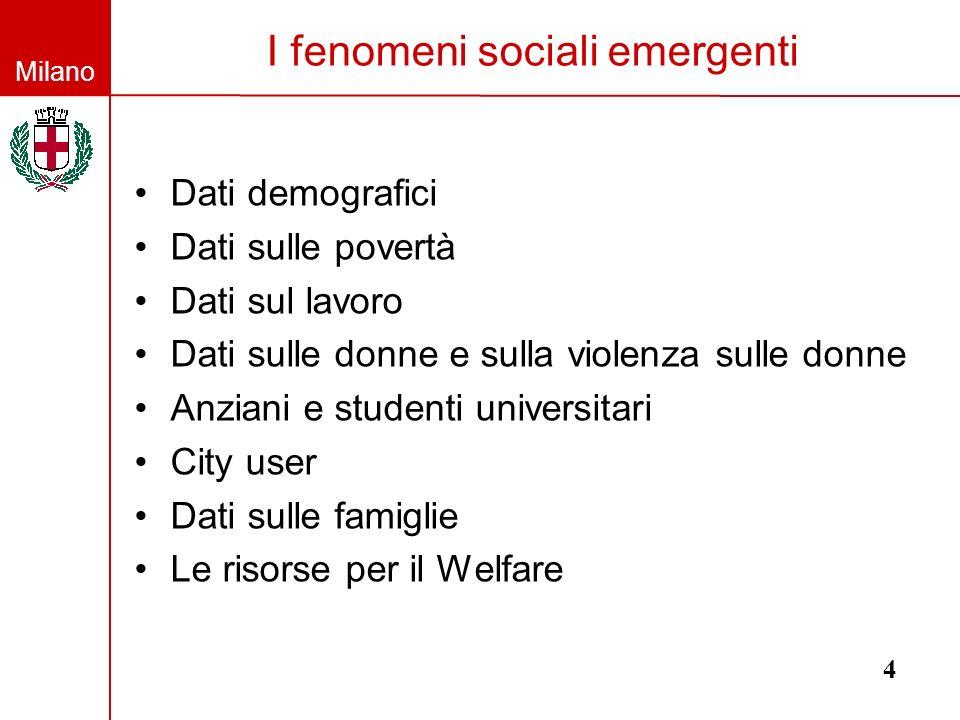 Milano I fenomeni sociali emergenti Dati demografici Dati sulle povertà Dati sul lavoro Dati sulle donne e sulla violenza sulle donne Anziani e studen