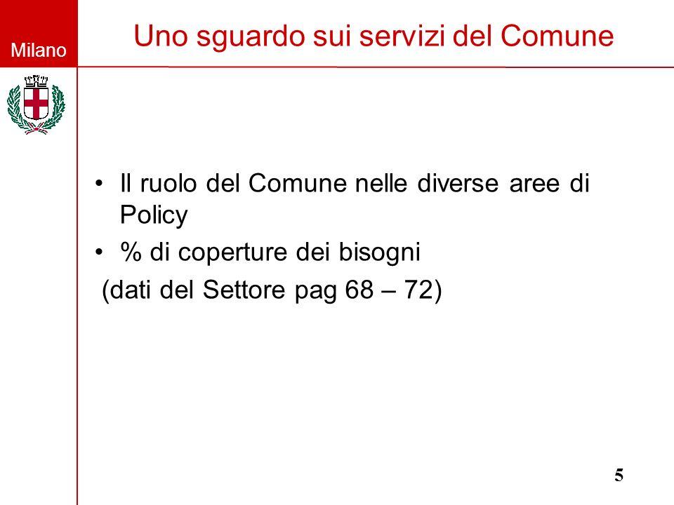 Milano Uno sguardo sui servizi del Comune Il ruolo del Comune nelle diverse aree di Policy % di coperture dei bisogni (dati del Settore pag 68 – 72) 5