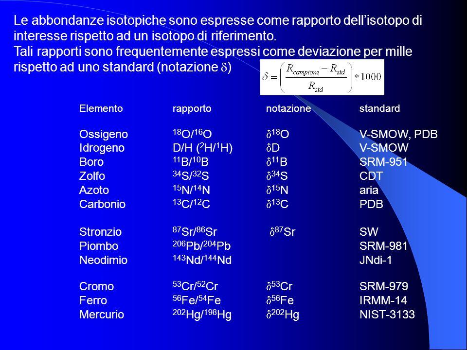 Le abbondanze isotopiche sono espresse come rapporto dellisotopo di interesse rispetto ad un isotopo di riferimento. Tali rapporti sono frequentemente