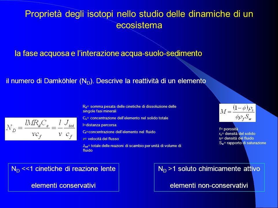 N D <<1 cinetiche di reazione lente elementi conservativi R d = somma pesata delle cinetiche di dissoluzione delle singole fasi minerali C s = concent