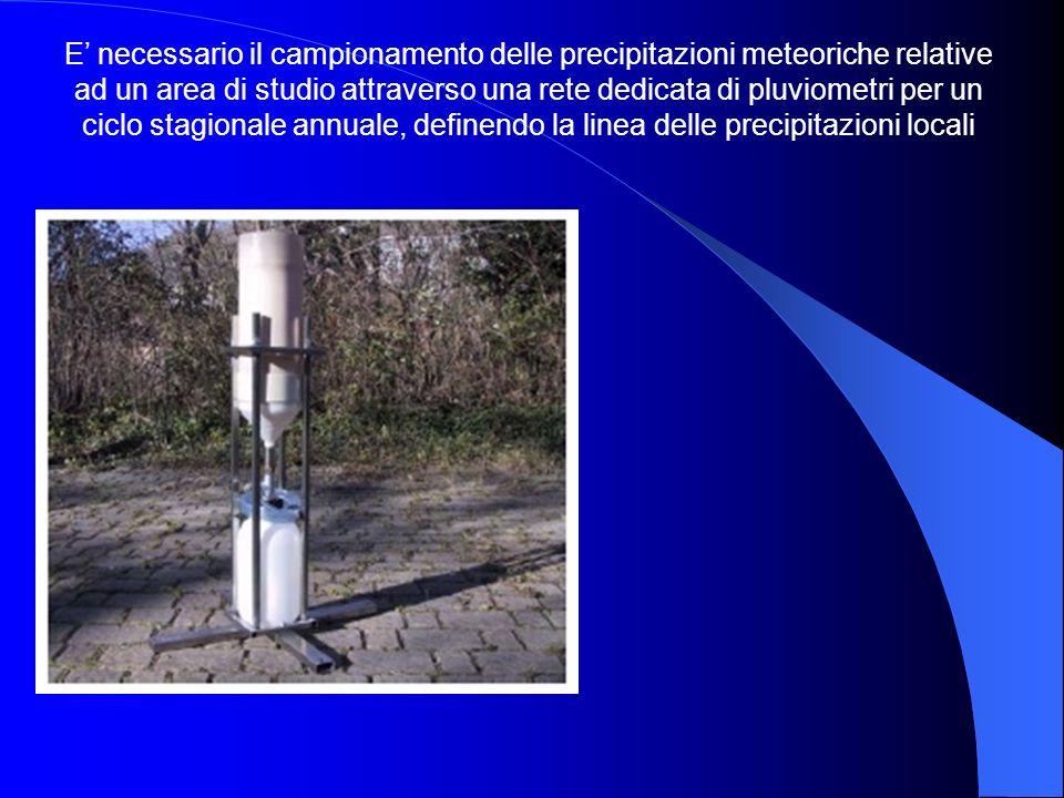 E necessario il campionamento delle precipitazioni meteoriche relative ad un area di studio attraverso una rete dedicata di pluviometri per un ciclo s