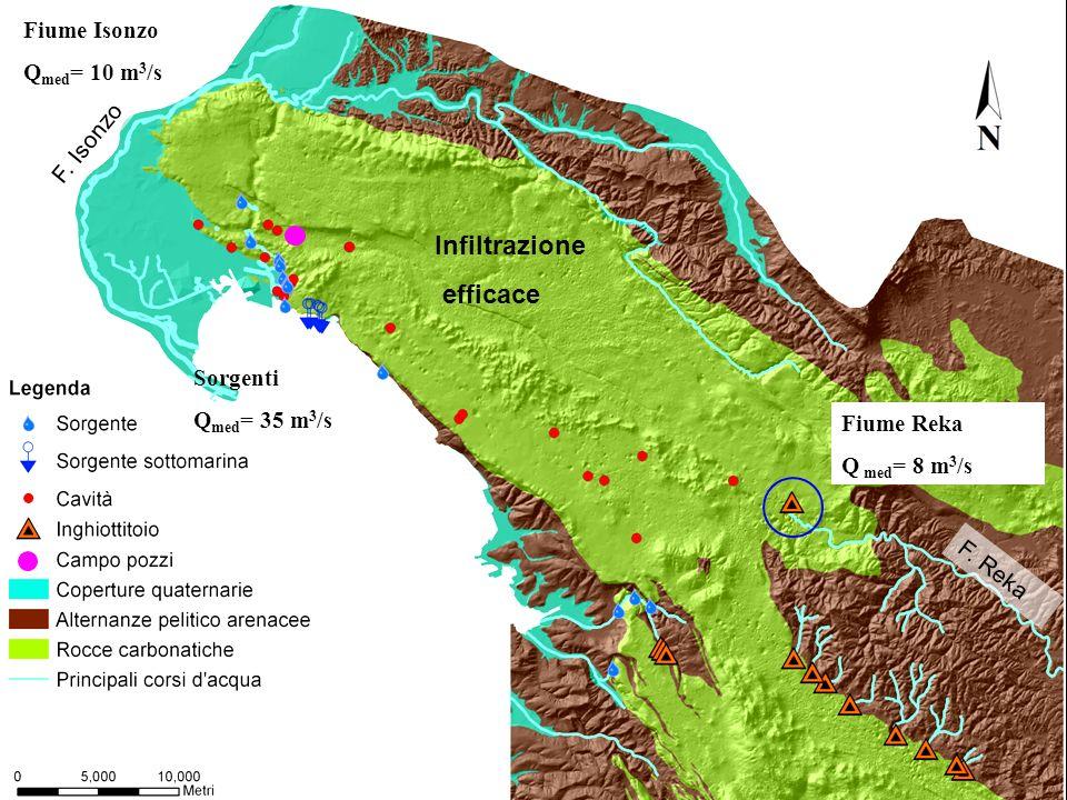 F. Reka 7 2 F. Isonzo Fiume Isonzo Q med = 10 m 3 /s Infiltrazione efficace Fiume Reka Q med = 8 m 3 /s F. Reka Sorgenti Q med = 35 m 3 /s