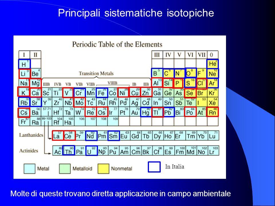 Principali sistematiche isotopiche Molte di queste trovano diretta applicazione in campo ambientale In Italia