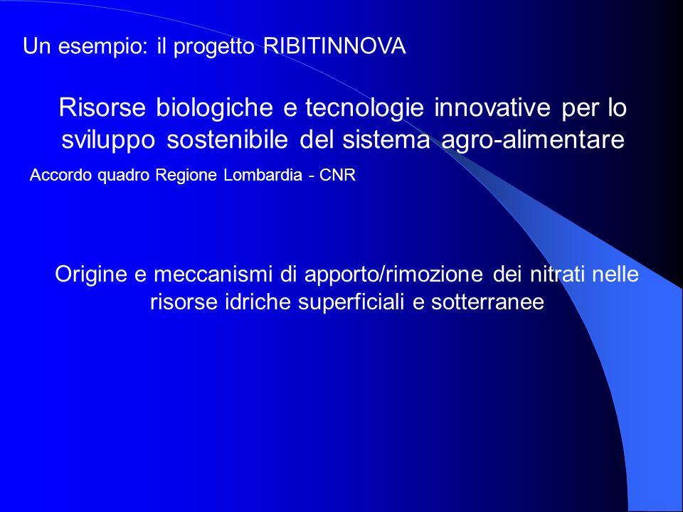 Origine e meccanismi di apporto/rimozione dei nitrati nelle risorse idriche superficiali e sotterranee Risorse biologiche e tecnologie innovative per