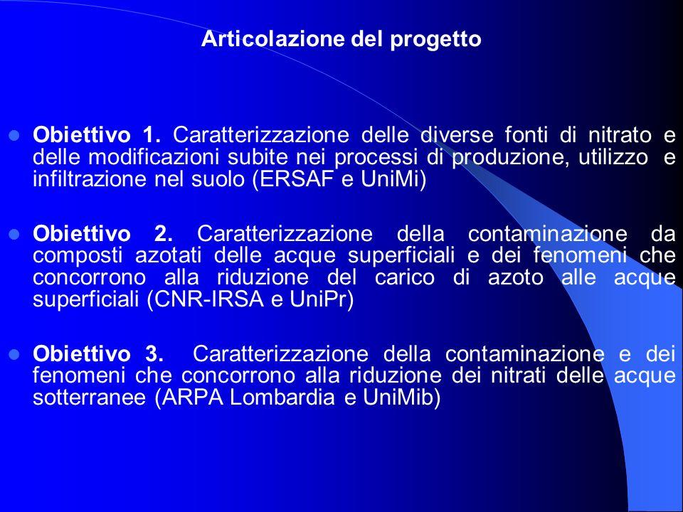 Articolazione del progetto Obiettivo 1. Caratterizzazione delle diverse fonti di nitrato e delle modificazioni subite nei processi di produzione, util