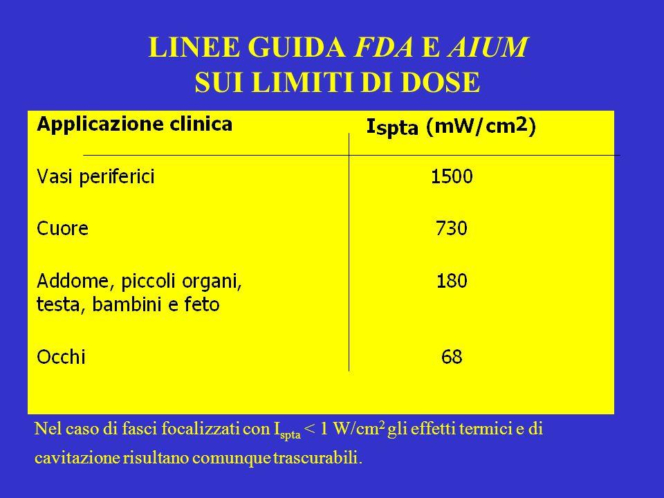 LINEE GUIDA FDA E AIUM SUI LIMITI DI DOSE Nel caso di fasci focalizzati con I spta < 1 W/cm 2 gli effetti termici e di cavitazione risultano comunque