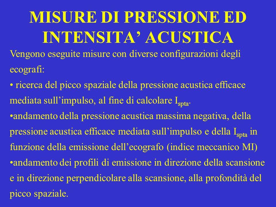 MISURE DI PRESSIONE ED INTENSITA ACUSTICA Vengono eseguite misure con diverse configurazioni degli ecografi: ricerca del picco spaziale della pression
