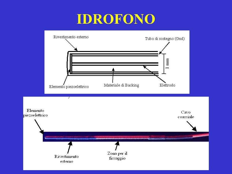 IDROFONO
