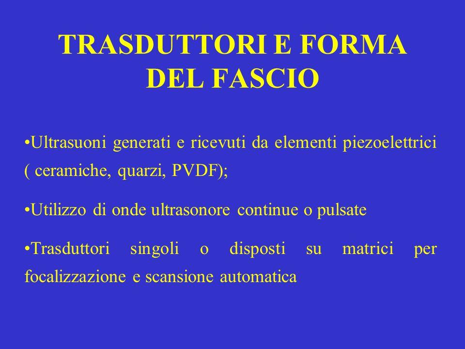 TRASDUTTORI E FORMA DEL FASCIO Ultrasuoni generati e ricevuti da elementi piezoelettrici ( ceramiche, quarzi, PVDF); Utilizzo di onde ultrasonore cont