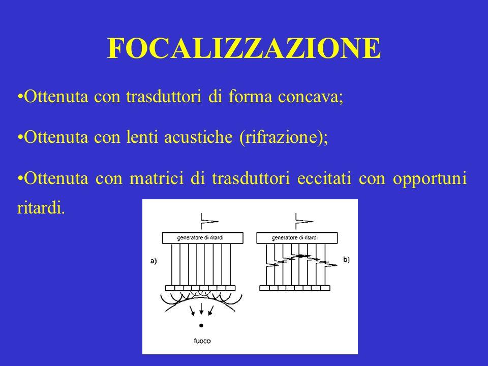 FOCALIZZAZIONE Ottenuta con trasduttori di forma concava; Ottenuta con lenti acustiche (rifrazione); Ottenuta con matrici di trasduttori eccitati con