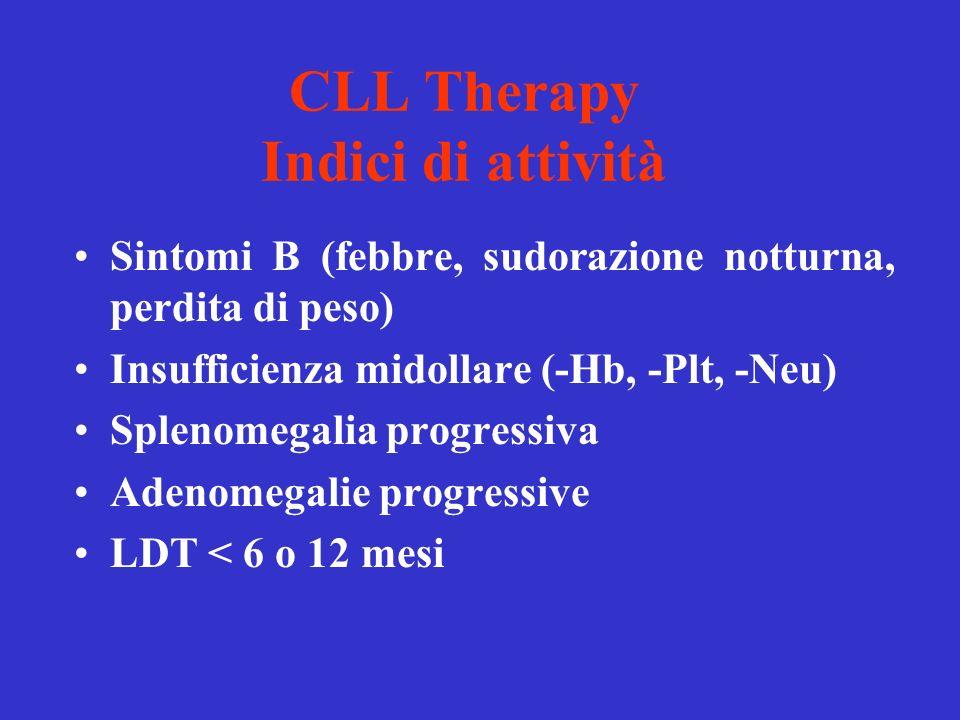 CLL Therapy Indici di attività Sintomi B (febbre, sudorazione notturna, perdita di peso) Insufficienza midollare (-Hb, -Plt, -Neu) Splenomegalia progr