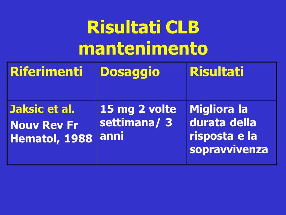 Risultati CLB mantenimento RiferimentiDosaggioRisultati Jaksic et al. Nouv Rev Fr Hematol, 1988 15 mg 2 volte settimana/ 3 anni Migliora la durata del