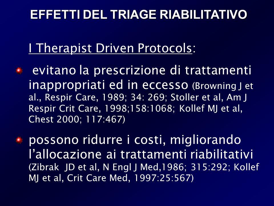EFFETTI DEL TRIAGE RIABILITATIVO I Therapist Driven Protocols: evitano la prescrizione di trattamenti inappropriati ed in eccesso (Browning J et al.,