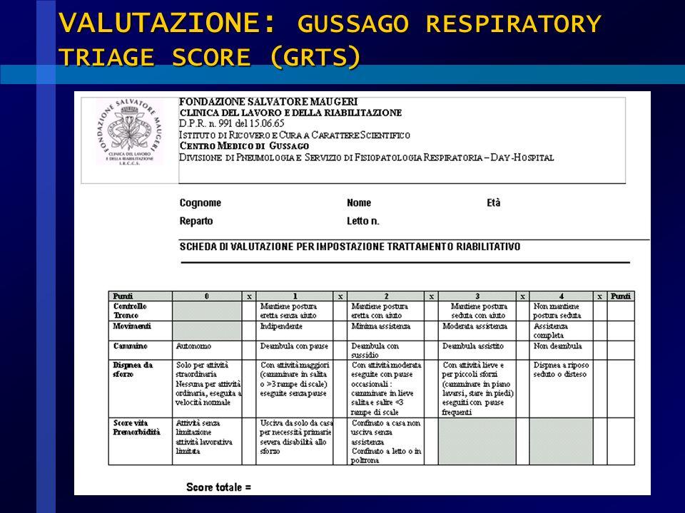 VALUTAZIONE: GUSSAGO RESPIRATORY TRIAGE SCORE (GRTS)