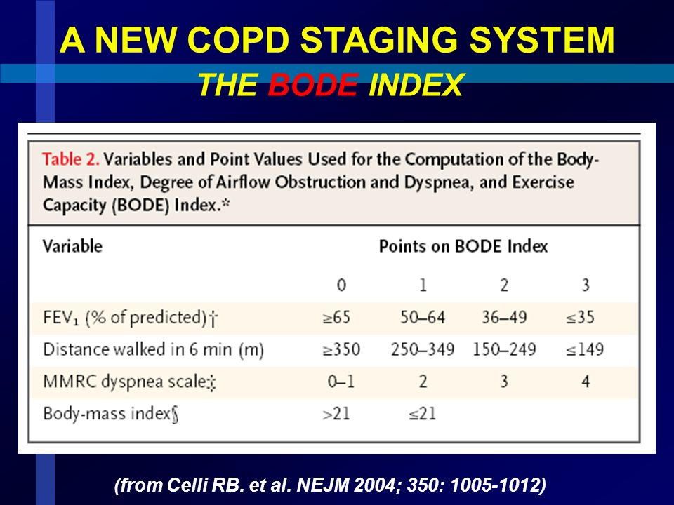 A NEW COPD STAGING SYSTEM THE BODE INDEX (from Celli RB. et al. NEJM 2004; 350: 1005-1012)