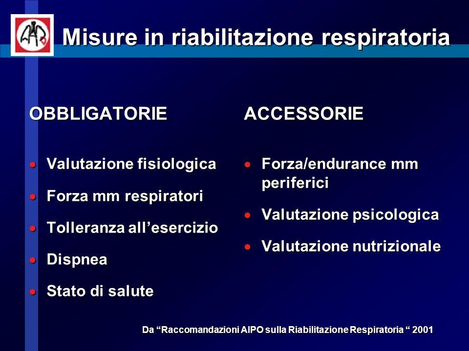 Misure in riabilitazione respiratoria OBBLIGATORIE Valutazione fisiologica Valutazione fisiologica Forza mm respiratori Forza mm respiratori Tolleranz