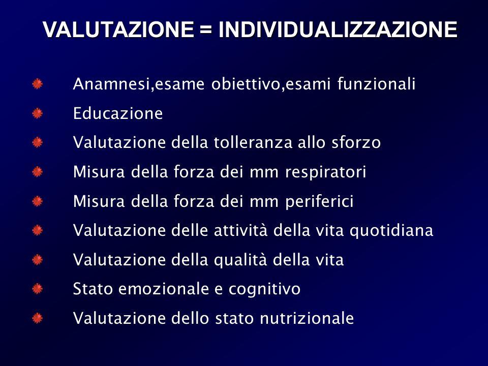 VALUTAZIONE = INDIVIDUALIZZAZIONE Anamnesi,esame obiettivo,esami funzionali Educazione Valutazione della tolleranza allo sforzo Misura della forza dei