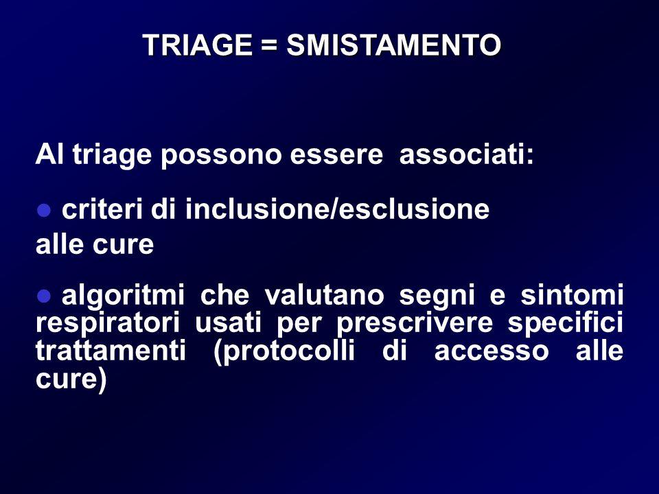 Al triage possono essere associati: criteri di inclusione/esclusione alle cure algoritmi che valutano segni e sintomi respiratori usati per prescriver