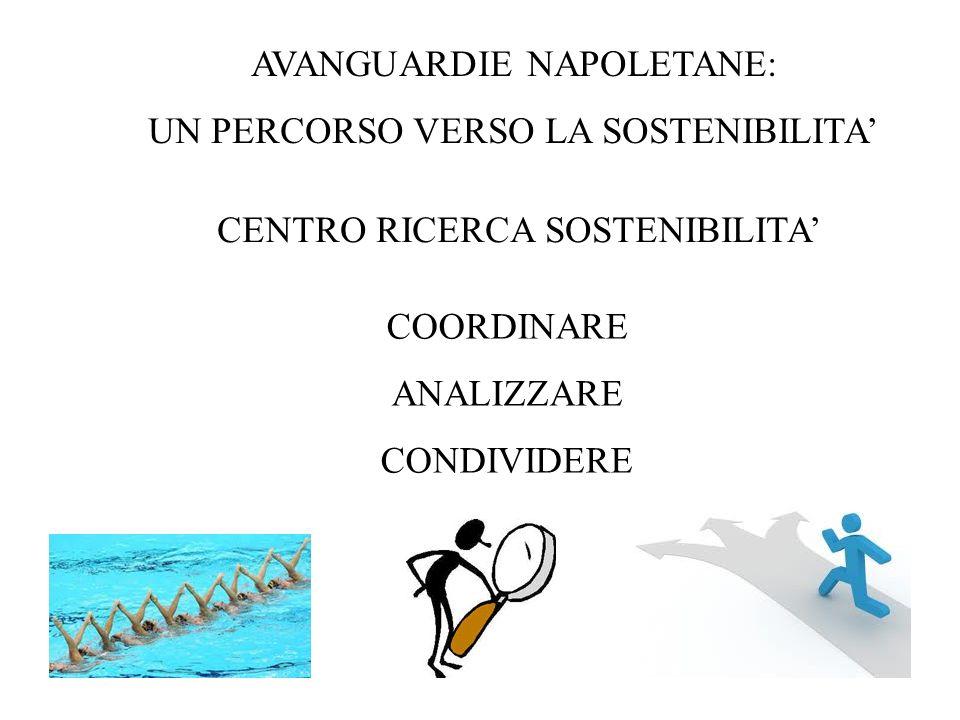 AVANGUARDIE NAPOLETANE: UN PERCORSO VERSO LA SOSTENIBILITA CENTRO RICERCA SOSTENIBILITA COORDINARE ANALIZZARE CONDIVIDERE