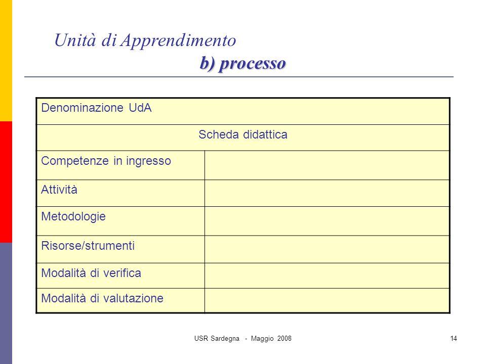 USR Sardegna - Maggio 200814 Unità di Apprendimento b) processo Denominazione UdA Scheda didattica Competenze in ingresso Attività Metodologie Risorse/strumenti Modalità di verifica Modalità di valutazione
