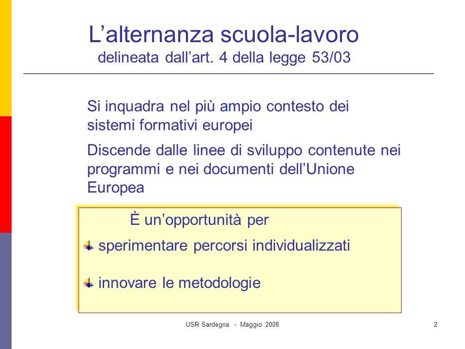 USR Sardegna - Maggio 20082 È unopportunità per sperimentare percorsi individualizzati innovare le metodologie Discende dalle linee di sviluppo contenute nei programmi e nei documenti dellUnione Europea Si inquadra nel più ampio contesto dei sistemi formativi europei Lalternanza scuola-lavoro delineata dallart.
