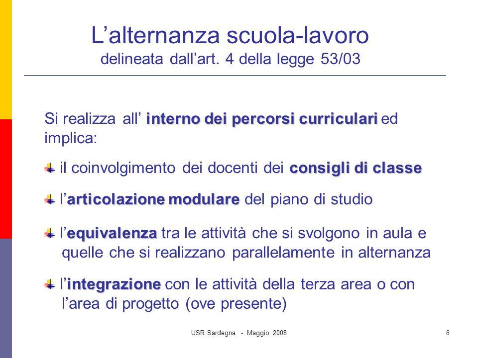 USR Sardegna - Maggio 20087 da parte delle aziende atteggiamento pedagogico da parte dellamministrazione interventi di sostegno e di facilitazione Comporta notevole complessità e richiede Lalternanza scuola-lavoro delineata dallart.