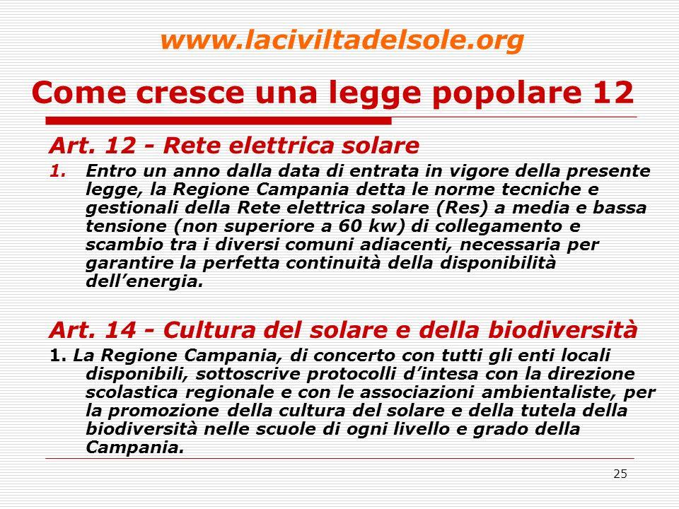 26 Come cresce una legge popolare 13 Il testo della L.R.