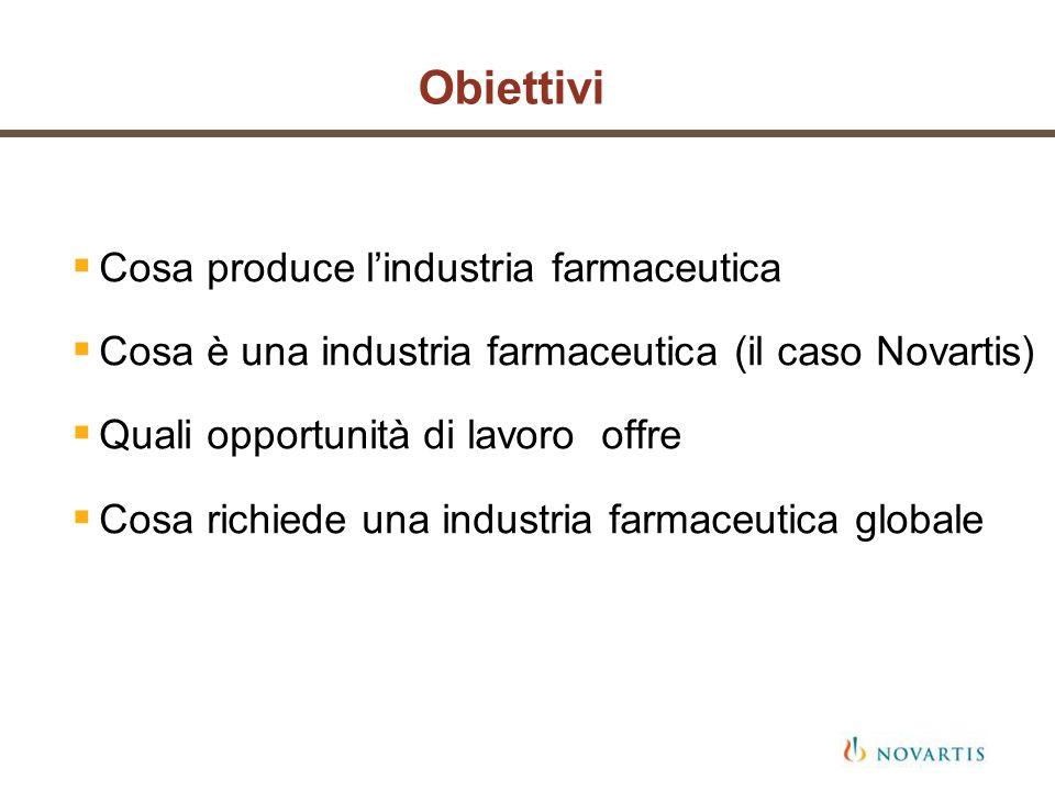 Obiettivi Cosa produce lindustria farmaceutica Cosa è una industria farmaceutica (il caso Novartis) Quali opportunità di lavoro offre Cosa richiede un