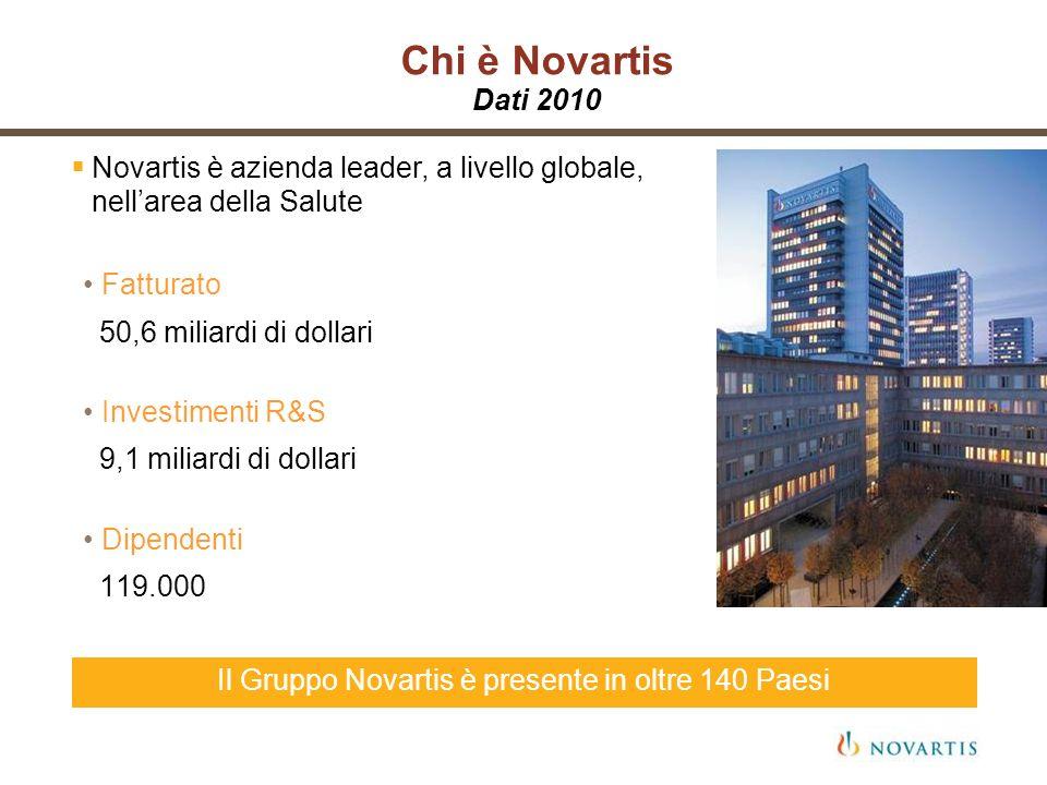 Chi è Novartis Dati 2010 Fatturato 50,6 miliardi di dollari Investimenti R&S 9,1 miliardi di dollari Dipendenti 119.000 Novartis è azienda leader, a l