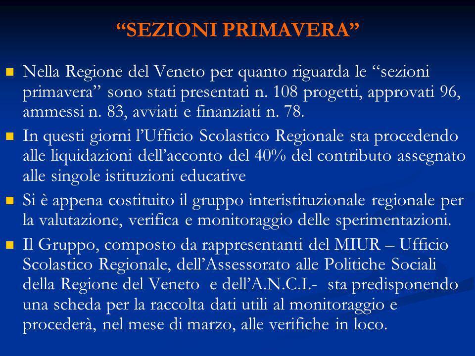 SEZIONI PRIMAVERA Nella Regione del Veneto per quanto riguarda le sezioni primavera sono stati presentati n.