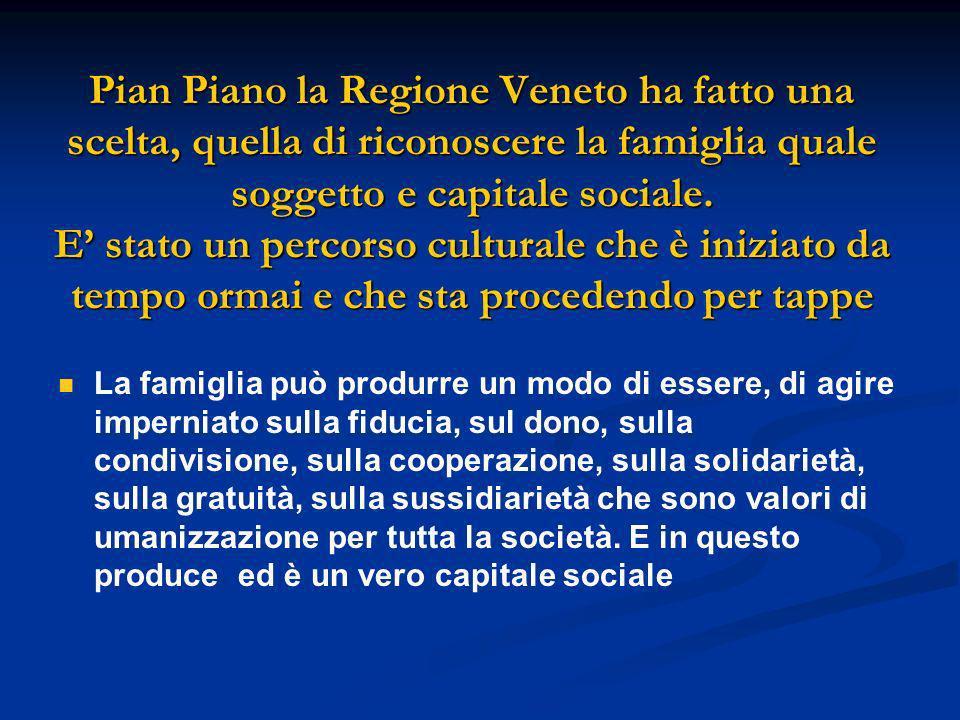 Pian Piano la Regione Veneto ha fatto una scelta, quella di riconoscere la famiglia quale soggetto e capitale sociale.