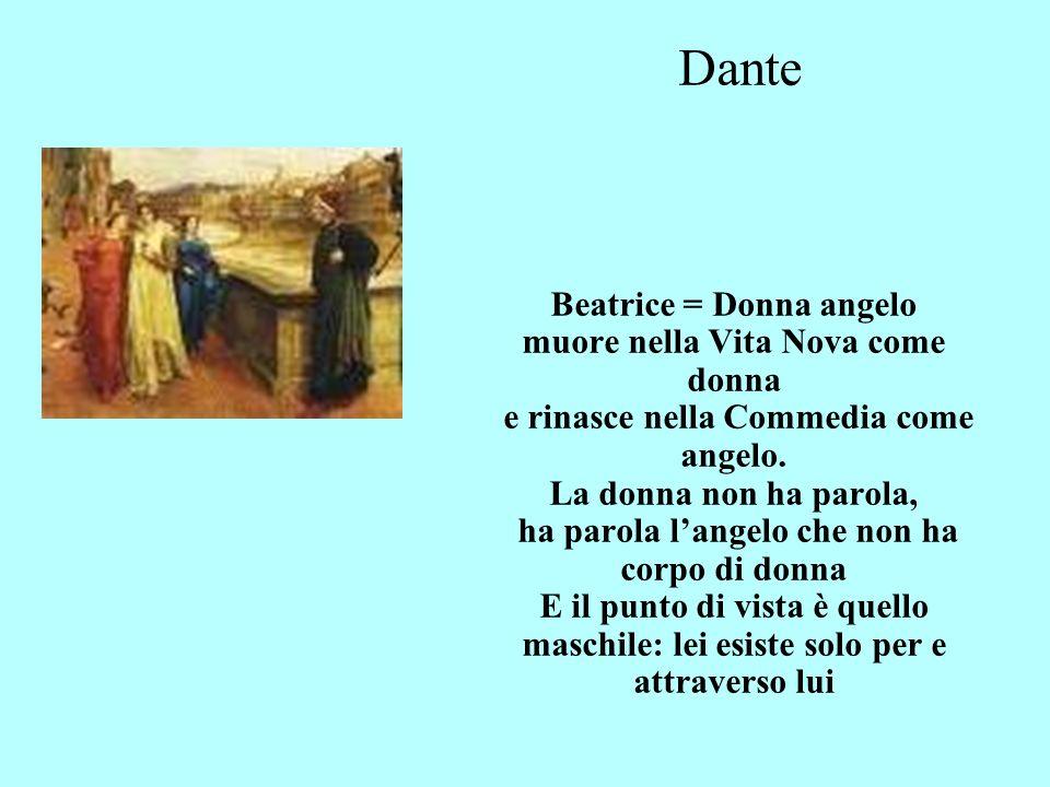 Dante Beatrice = Donna angelo muore nella Vita Nova come donna e rinasce nella Commedia come angelo. La donna non ha parola, ha parola langelo che non