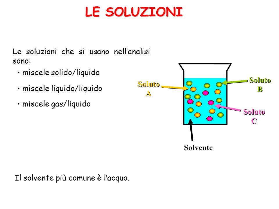 LE SOLUZIONI Le soluzioni che si usano nellanalisi sono: miscele solido/liquido miscele liquido/liquido miscele gas/liquido Il solvente più comune è l